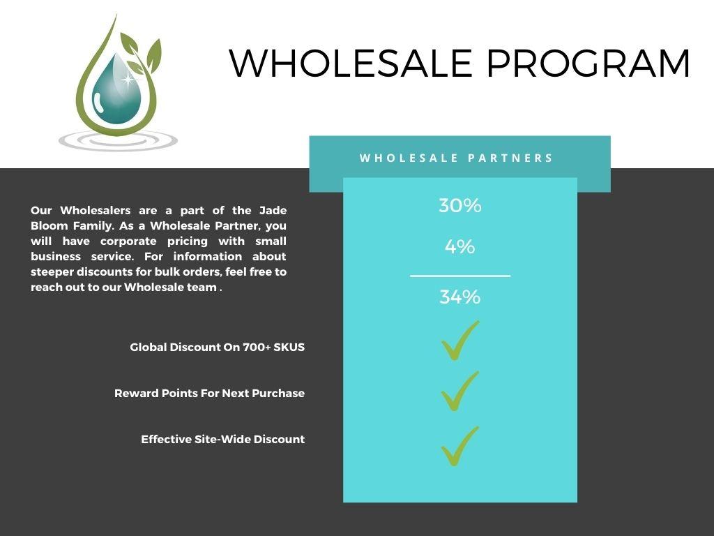 Wholesale Graphic
